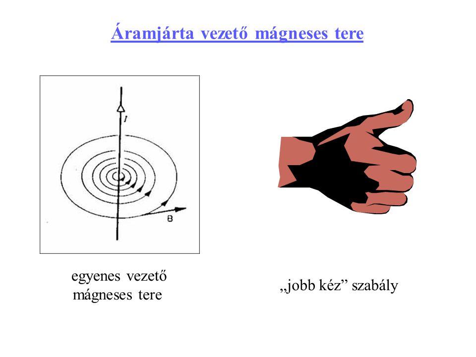 """Áramjárta vezető mágneses tere egyenes vezető mágneses tere """"jobb kéz"""" szabály"""