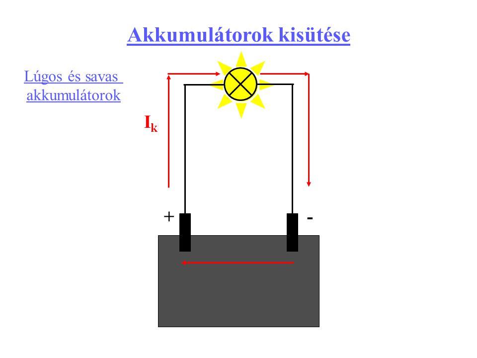 +- IkIk Akkumulátorok kisütése Lúgos és savas akkumulátorok