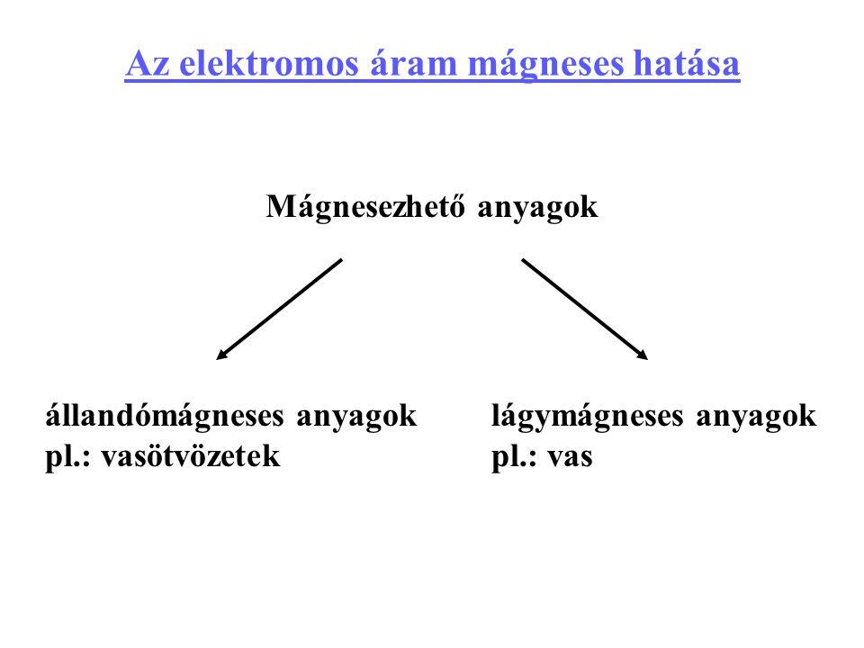 Az elektromos áram mágneses hatása Mágnesezhető anyagok állandómágneses anyagok pl.: vasötvözetek lágymágneses anyagok pl.: vas