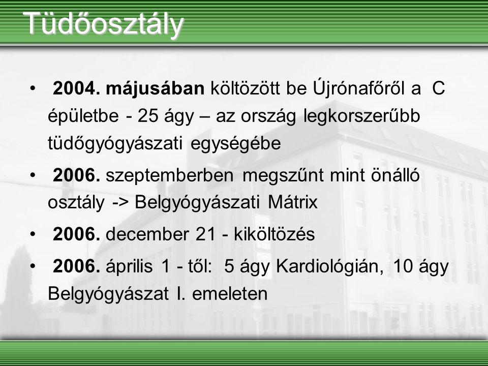 Orvosok Dr.Horváth Zsuzsanna, főorvos, tüdőgyógyász és klinikai laboratórium szakorvosa Dr.