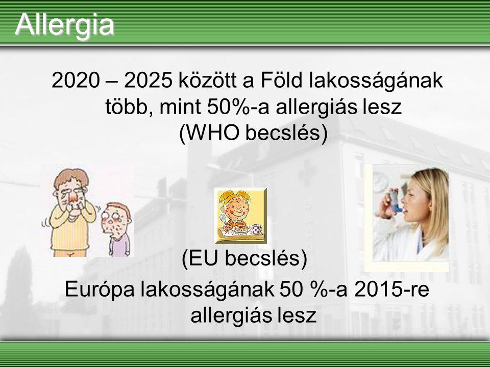Allergia 2020 – 2025 között a Föld lakosságának több, mint 50%-a allergiás lesz (WHO becslés) (EU becslés) Európa lakosságának 50 %-a 2015-re allergiá