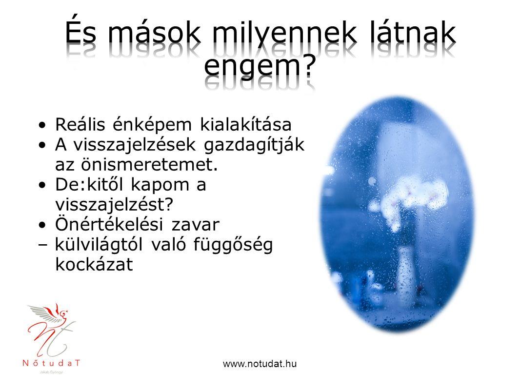 www.notudat.hu Reális énképem kialakítása A visszajelzések gazdagítják az önismeretemet. De:kitől kapom a visszajelzést? Önértékelési zavar – külvilág