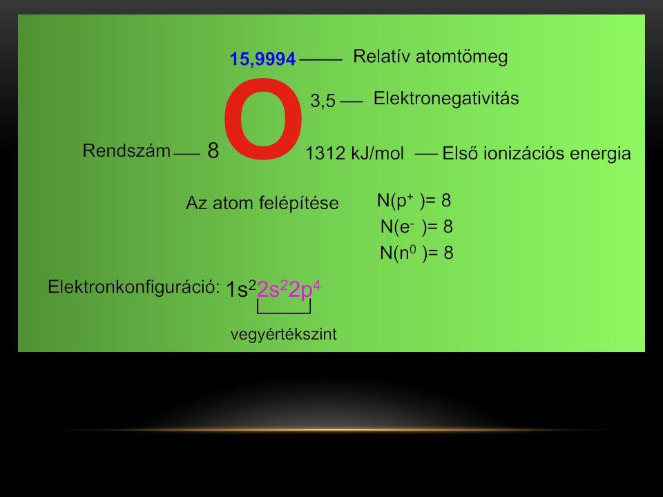 Joseph Priestley (1733-1804) Carl Wilhelm Scheele (1742 –1786) Az oxigént a higany(II)-oxid hevítése közben fedezte fel csaknem egyidejűleg, egymástól függetlenül 1774-ben Joseph Priestley és Carl Wilhelm Scheele.