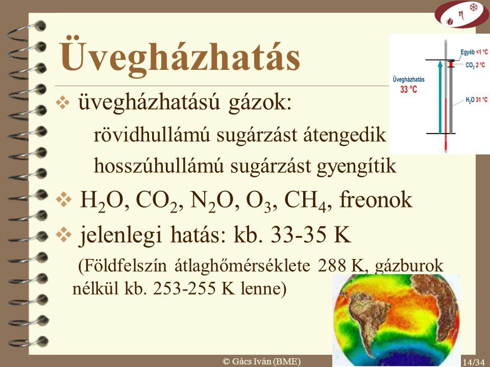 © Gács Iván (BME) 13/34 1. (legfőbb) mítosz: Közeli globális felmelegedés  Közkeletű vélekedés  Alapja az egyes részleteiben jól ismert mechanizmus: