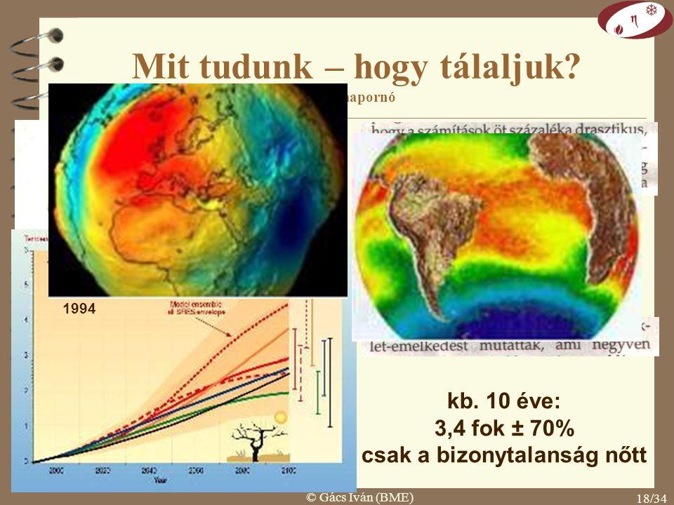 © Gács Iván (BME) 17/34 A legfontosabb üvegházhatású gázok jellemzői * ppb=10 -6 ppm ** Gt/év Relatív hatás: egy molekula hányszor akkora hatást fejt ki, mint egy CO 2 molekula.