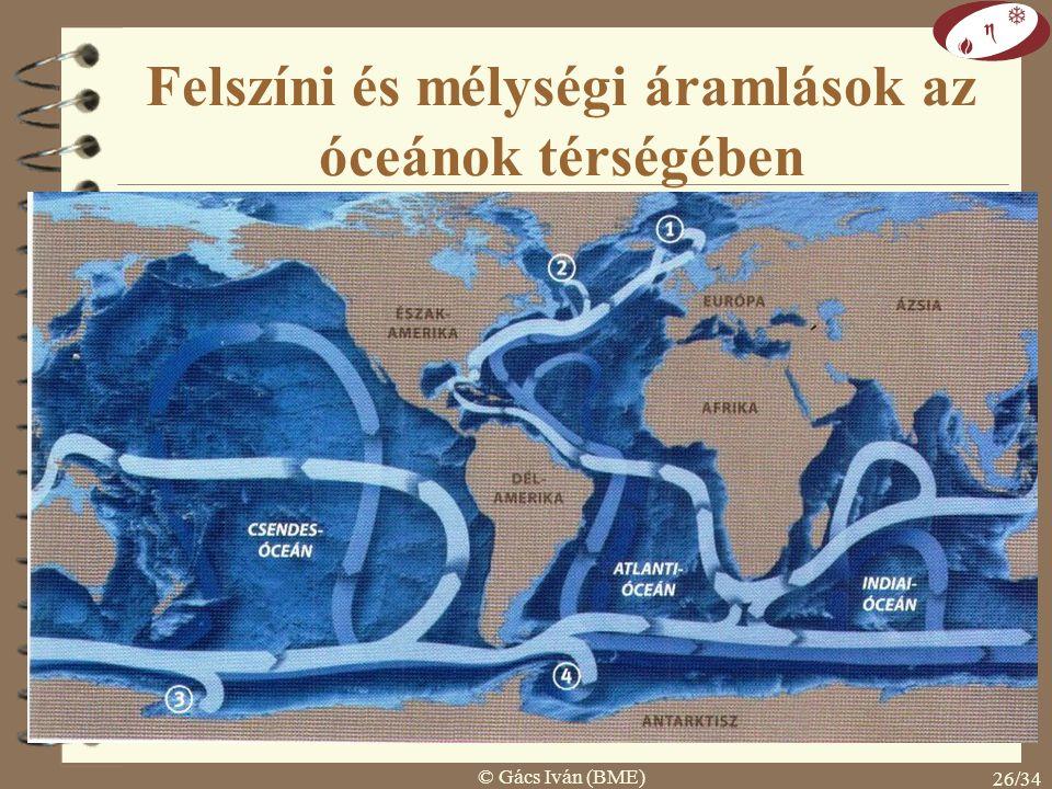 © Gács Iván (BME) 25/34 Broecker-conveyor elmélet (egy lehetséges teória) A hőszállítást a Broecker-conveyor végzi: felszíni áramlás: Indiai Óceánról Afrikát megkerülve, Közép-Amerikát érintve Észak-atlanti (Golf-) áramlat, lesüllyedés: a párolgás miatt a Golf-áramlat sótartalma magas az Atlanti Óceán északi részén lehűl, sarki jég olvadásának hatására alacsony sótartalmú környezetben lesüllyed (konvejor motorja), mélységi áramlás: Afrikát megkerülve vissza az Indiai Óceánba.