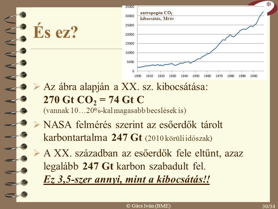 © Gács Iván (BME) 29/34 Esőerdők területének csökkenése 6% 4%