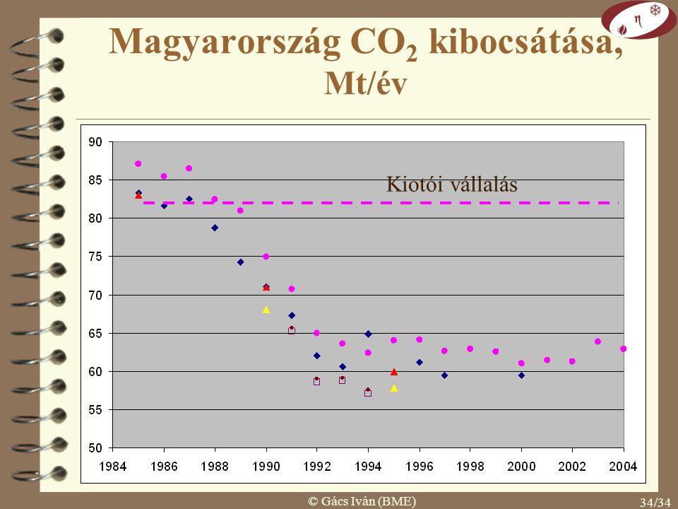 © Gács Iván (BME) 33/34 Globális hatás: a megoldás látszata Kiotó Protokoll: 1997 december Cél: üvegházhatású gázok (széndioxid, metán, freonok stb.) kibocsátásának csökkentése 2008-12-re.