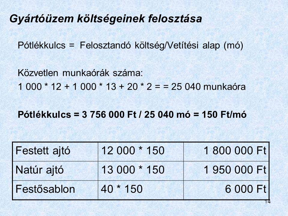 14 Gyártóüzem költségeinek felosztása Pótlékkulcs = Felosztandó költség/Vetítési alap (mó) Közvetlen munkaórák száma: 1 000 * 12 + 1 000 * 13 + 20 * 2