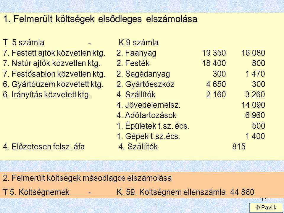 17 1. Felmerült költségek elsődleges elszámolása T 5 számla- K 9 számla 7. Festett ajtók közvetlen ktg.2. Faanyag19 350 16 080 7. Natúr ajtók közvetle