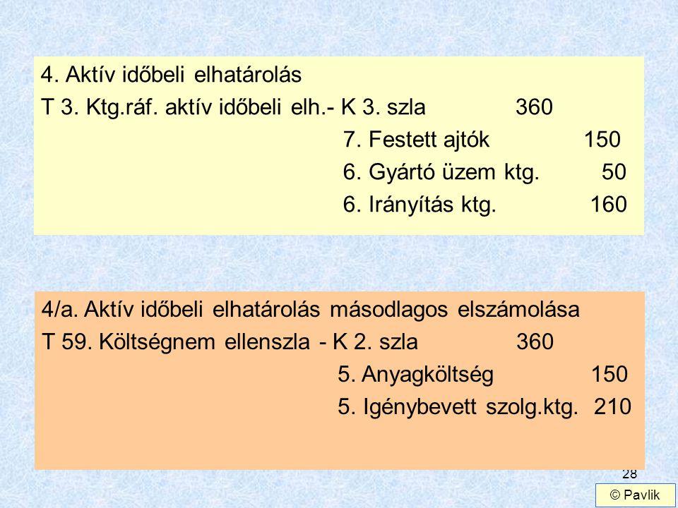 28 4. Aktív időbeli elhatárolás T 3. Ktg.ráf. aktív időbeli elh.- K 3. szla360 7. Festett ajtók150 6. Gyártó üzem ktg. 50 6. Irányítás ktg. 160 4/a. A