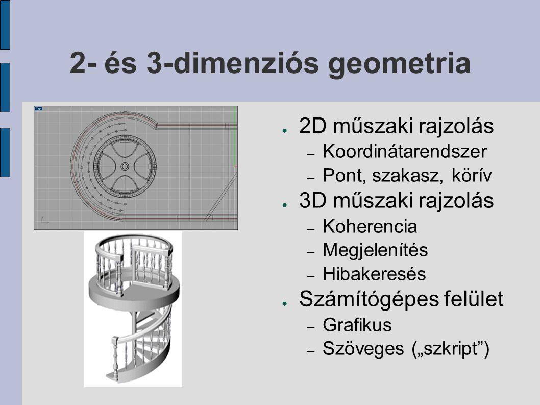"""2- és 3-dimenziós geometria ● 2D műszaki rajzolás – Koordinátarendszer – Pont, szakasz, körív ● 3D műszaki rajzolás – Koherencia – Megjelenítés – Hibakeresés ● Számítógépes felület – Grafikus – Szöveges (""""szkript )"""