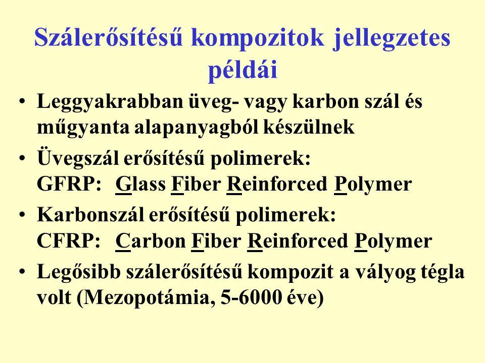 Szálerősítésű kompozitok jellegzetes példái Leggyakrabban üveg- vagy karbon szál és műgyanta alapanyagból készülnek Üvegszál erősítésű polimerek: GFRP