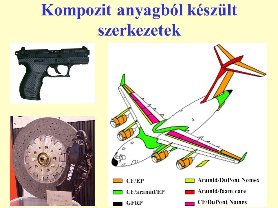 CF/EP CF/aramid/EP GFRP Aramid/DuPont Nomex Aramid/foam core CF/DuPont Nomex Kompozit anyagból készült szerkezetek