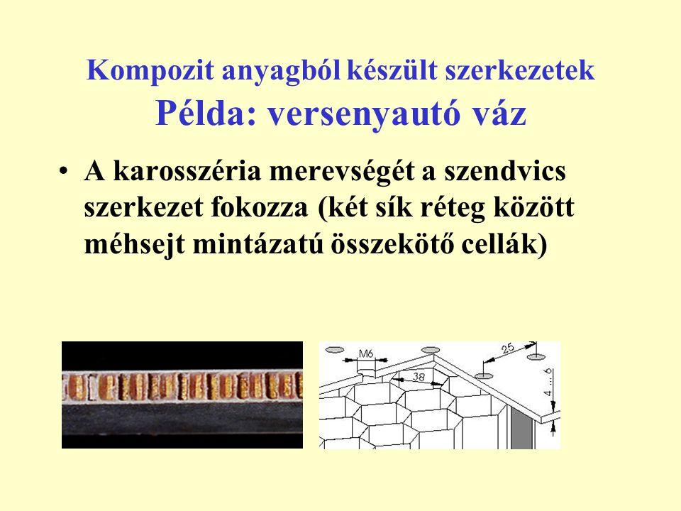 Kompozit anyagból készült szerkezetek Példa: versenyautó váz A karosszéria merevségét a szendvics szerkezet fokozza (két sík réteg között méhsejt mint