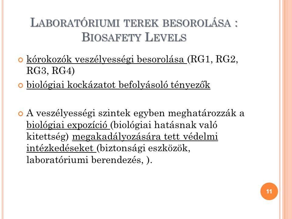 L ABORATÓRIUMI TEREK BESOROLÁSA : B IOSAFETY L EVELS kórokozók veszélyességi besorolása (RG1, RG2, RG3, RG4) biológiai kockázatot befolyásoló tényezők