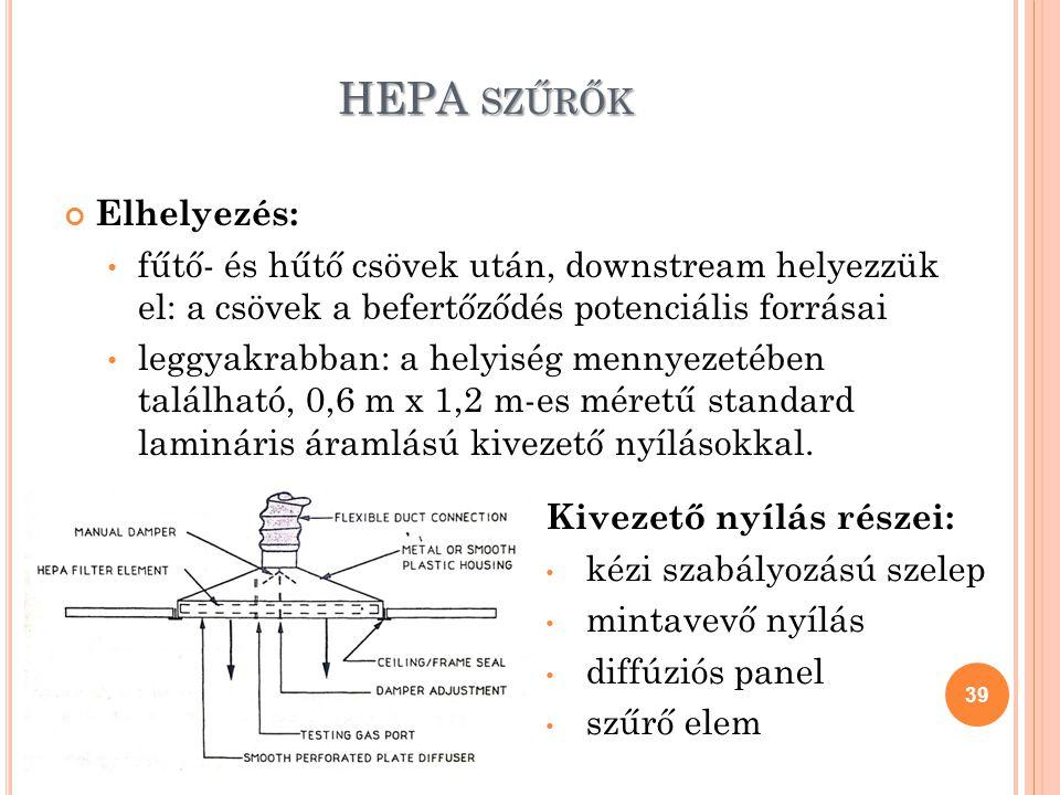 Elhelyezés: fűtő- és hűtő csövek után, downstream helyezzük el: a csövek a befertőződés potenciális forrásai leggyakrabban: a helyiség mennyezetében t