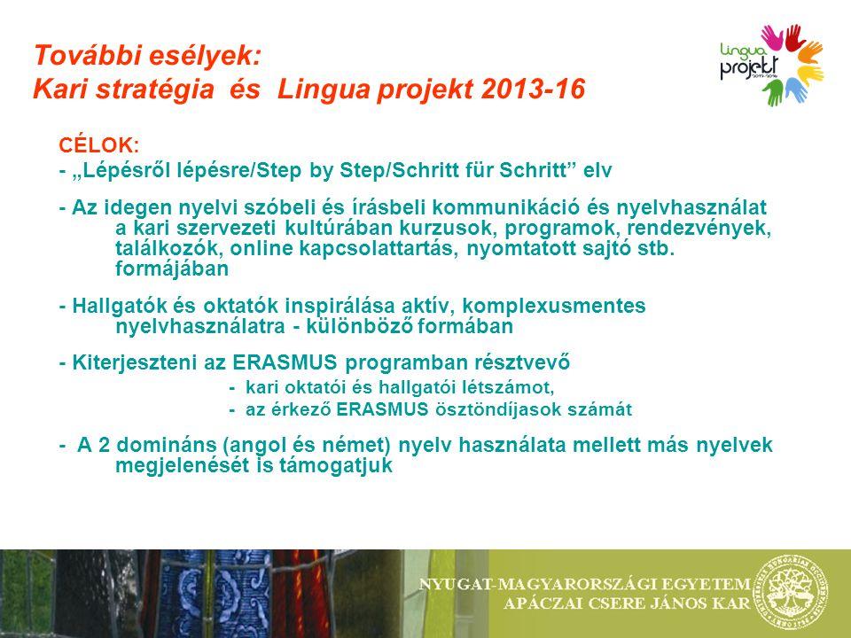 """További esélyek: Kari stratégia és Lingua projekt 2013-16 CÉLOK: - """"Lépésről lépésre/Step by Step/Schritt für Schritt"""" elv - Az idegen nyelvi szóbeli"""