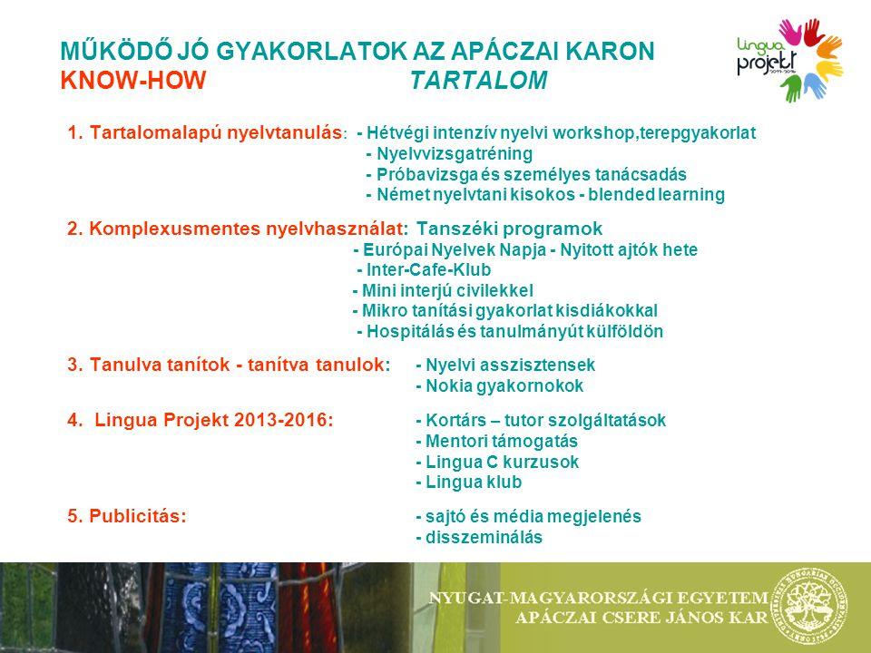 MŰKÖDŐ JÓ GYAKORLATOK AZ APÁCZAI KARON KNOW-HOW TARTALOM 1. Tartalomalapú nyelvtanulás : - Hétvégi intenzív nyelvi workshop,terepgyakorlat - Nyelvvizs
