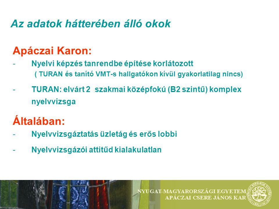 Az adatok hátterében álló okok Apáczai Karon: -Nyelvi képzés tanrendbe építése korlátozott ( TURAN és tanító VMT-s hallgatókon kívül gyakorlatilag nin