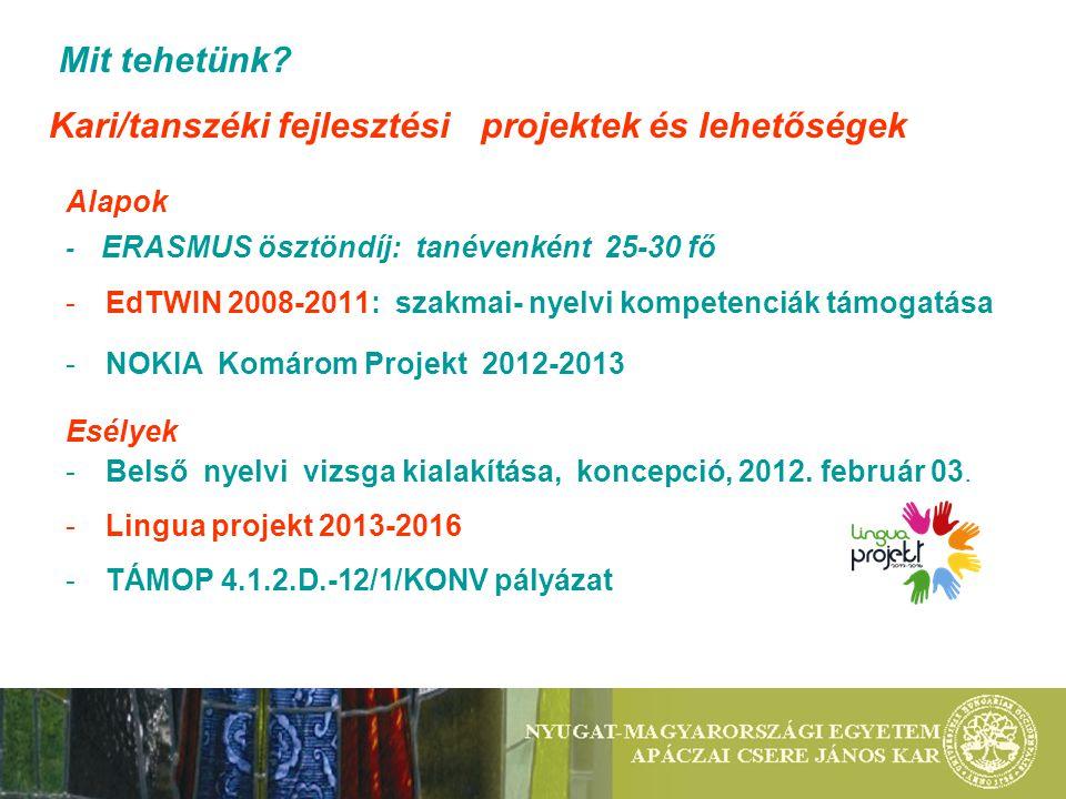 Mit tehetünk? Kari/tanszéki fejlesztési projektek és lehetőségek Alapok - ERASMUS ösztöndíj: tanévenként 25-30 fő -EdTWIN 2008-2011: szakmai- nyelvi k