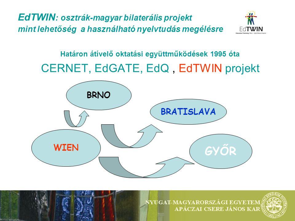 EdTWIN : osztrák-magyar bilaterális projekt mint lehetőség a használható nyelvtudás megélésre Határon átívelő oktatási együttműködések 1995 óta CERNET, EdGATE, EdQ, EdTWIN projekt WIEN BRNO BRATISLAVA GYŐR