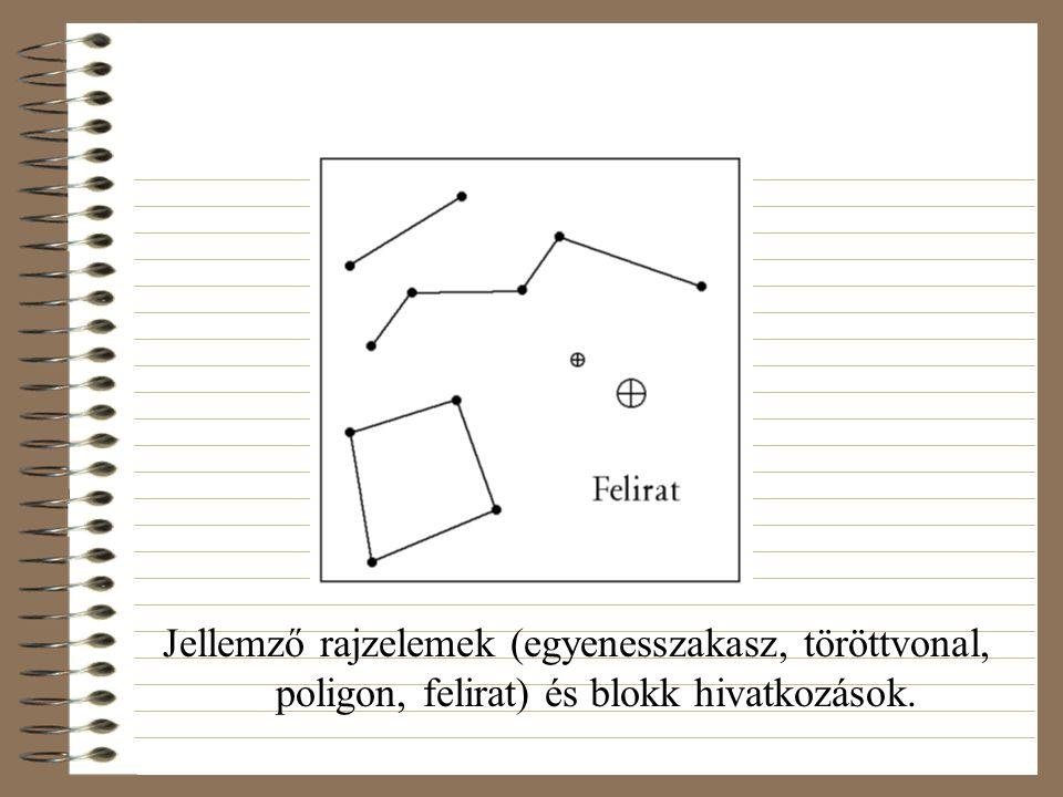 Rajzrészlet kijelölése A kijelölés általában téglalappal, vagy zárt poligonnal történik.