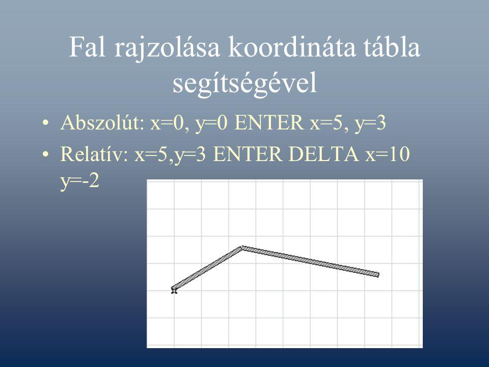 Fal rajzolása koordináta tábla segítségével Abszolút: x=0, y=0 ENTER x=5, y=3 Relatív: x=5,y=3 ENTER DELTA x=10 y=-2