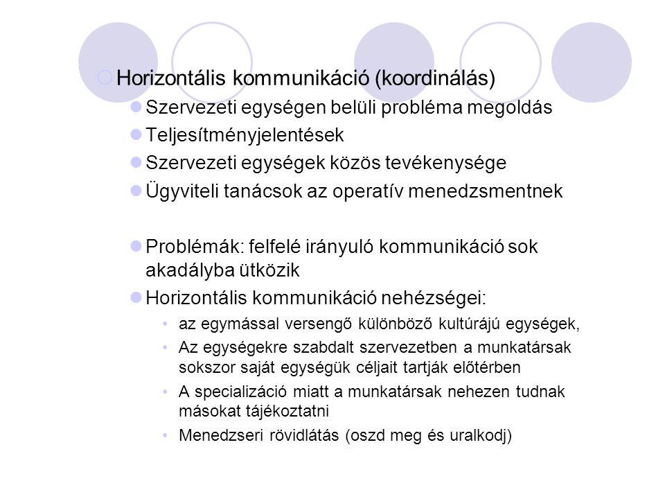  Horizontális kommunikáció (koordinálás) Szervezeti egységen belüli probléma megoldás Teljesítményjelentések Szervezeti egységek közös tevékenysége Ü