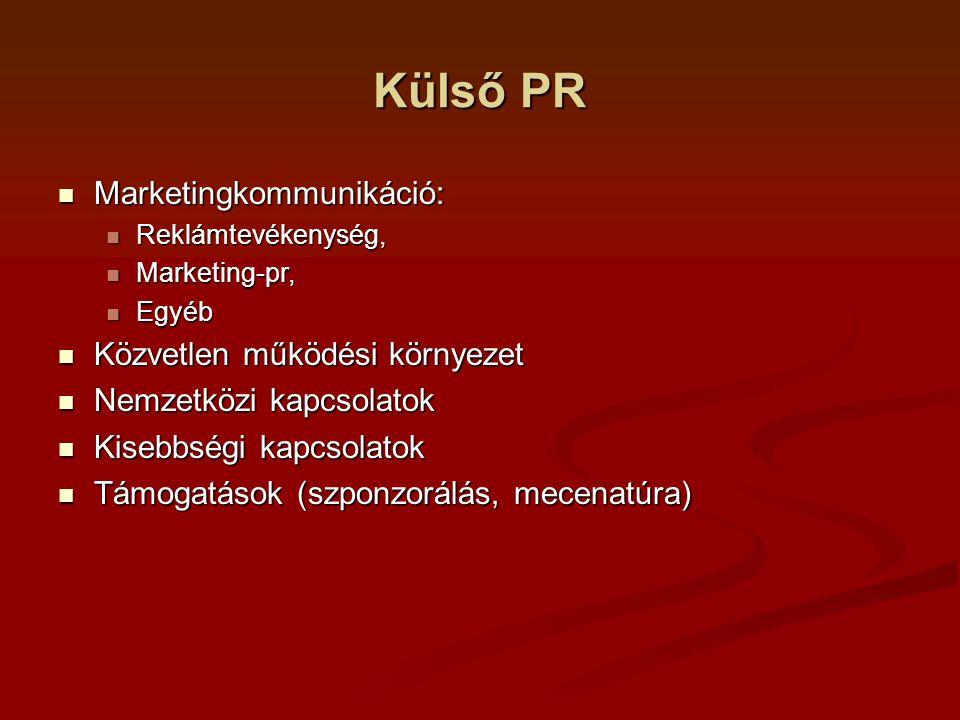 Külső PR Sajtókapcsolatok: Sajtókapcsolatok: Médiakapcsolatok Médiakapcsolatok Újságírói kapcsolatok Újságírói kapcsolatok Hírügynökségi kapcsolatok Hírügynökségi kapcsolatok Nemzetközi kapcsolatok Nemzetközi kapcsolatok Metodikai kérdések és szabályozás Metodikai kérdések és szabályozás