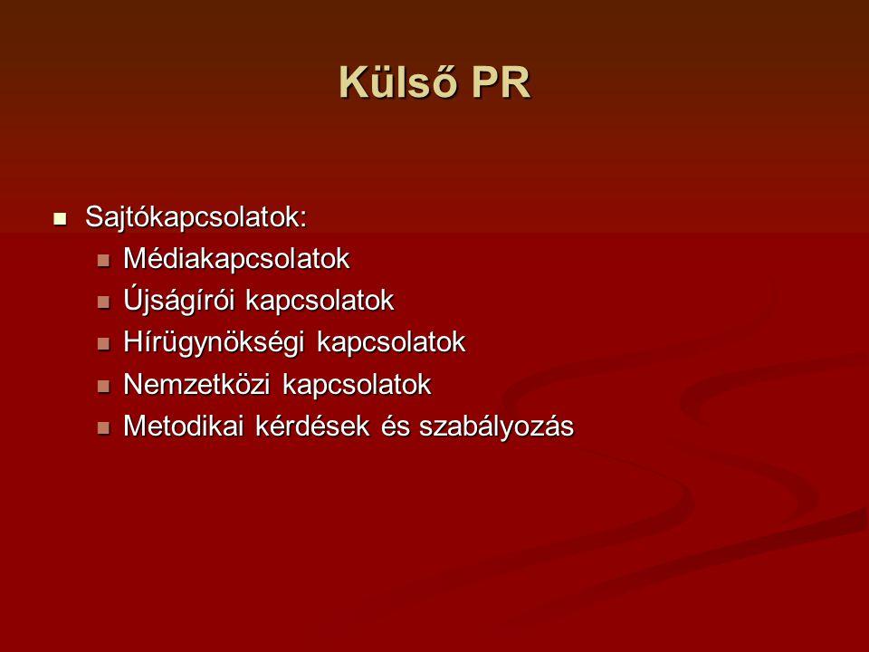 Külső PR Külső PR eszközei Külső PR eszközei Tömegkommunikáció eszközei Tömegkommunikáció eszközei Tv Tv Rádió Rádió Sajtó Sajtó