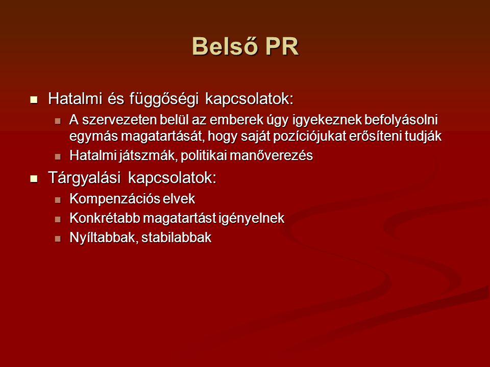 Belső PR Funkciói: Funkciói: 1.Szervezetirányítási 2.