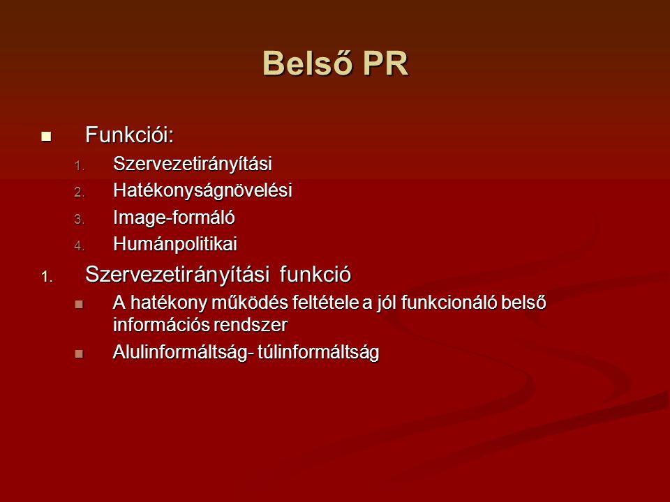 Belső PR 2.