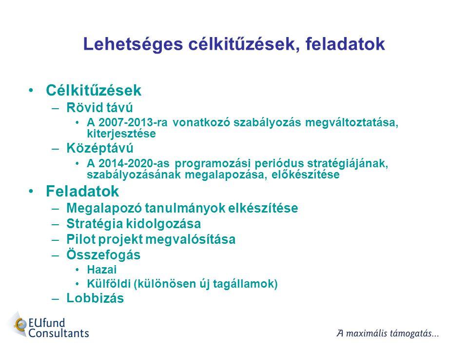 Lehetséges célkitűzések, feladatok Célkitűzések –Rövid távú A 2007-2013-ra vonatkozó szabályozás megváltoztatása, kiterjesztése –Középtávú A 2014-2020