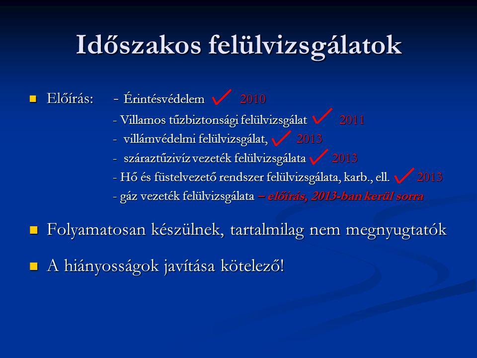 Időszakos felülvizsgálatok Előírás: - Érintésvédelem 2010 Előírás: - Érintésvédelem 2010 - Villamos tűzbiztonsági felülvizsgálat 2011 - Villamos tűzbiztonsági felülvizsgálat 2011 - villámvédelmi felülvizsgálat, 2013 - villámvédelmi felülvizsgálat, 2013 - száraztűzivíz vezeték felülvizsgálata 2013 - száraztűzivíz vezeték felülvizsgálata 2013 - Hő és füstelvezető rendszer felülvizsgálata, karb., ell.