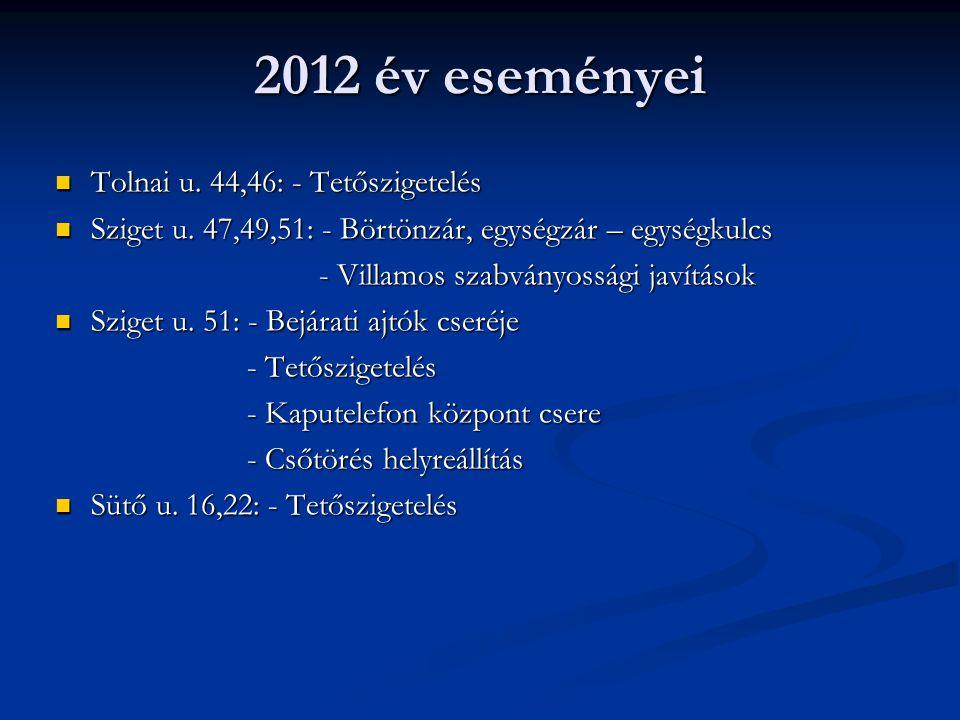 2012 év eseményei Tolnai u. 44,46: - Tetőszigetelés Tolnai u.