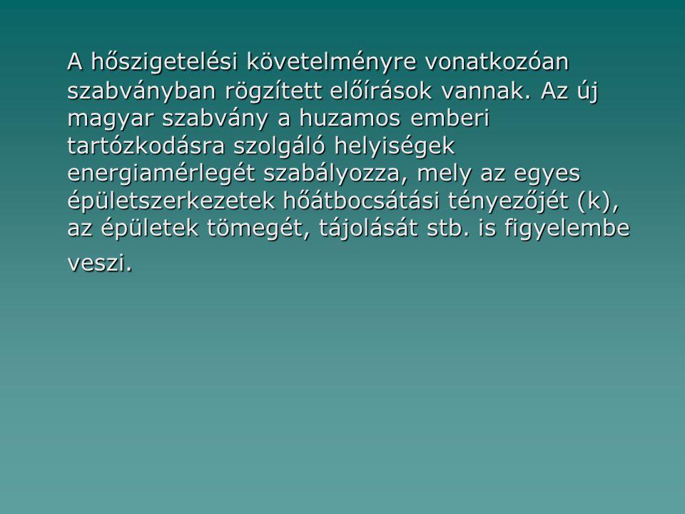 A hőszigetelési követelményre vonatkozóan szabványban rögzített előírások vannak. Az új magyar szabvány a huzamos emberi tartózkodásra szolgáló helyis