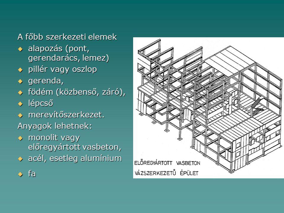 A főbb szerkezeti elemek  alapozás (pont, gerendarács, lemez)  pillér vagy oszlop  gerenda,  födém (közbenső, záró),  lépcső  merevítőszerkezet.