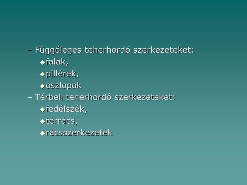 esetleges terhek: –hasznos terhek  pl.