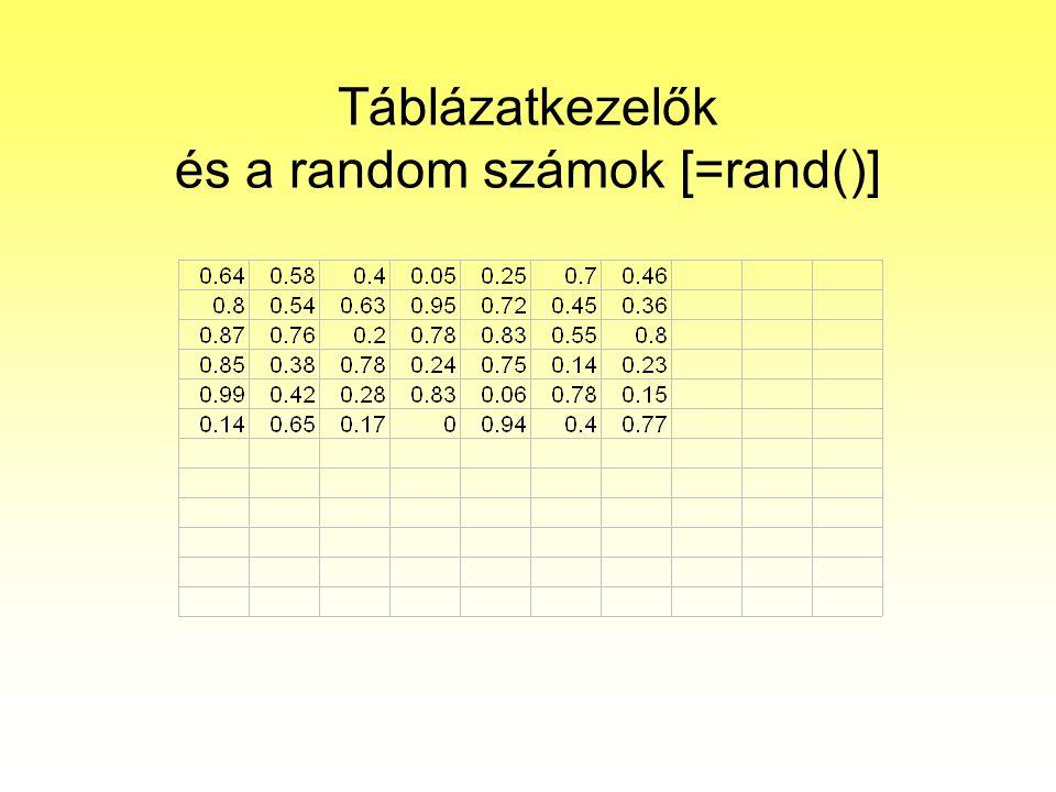 Táblázatkezelők és a random számok [=rand()]