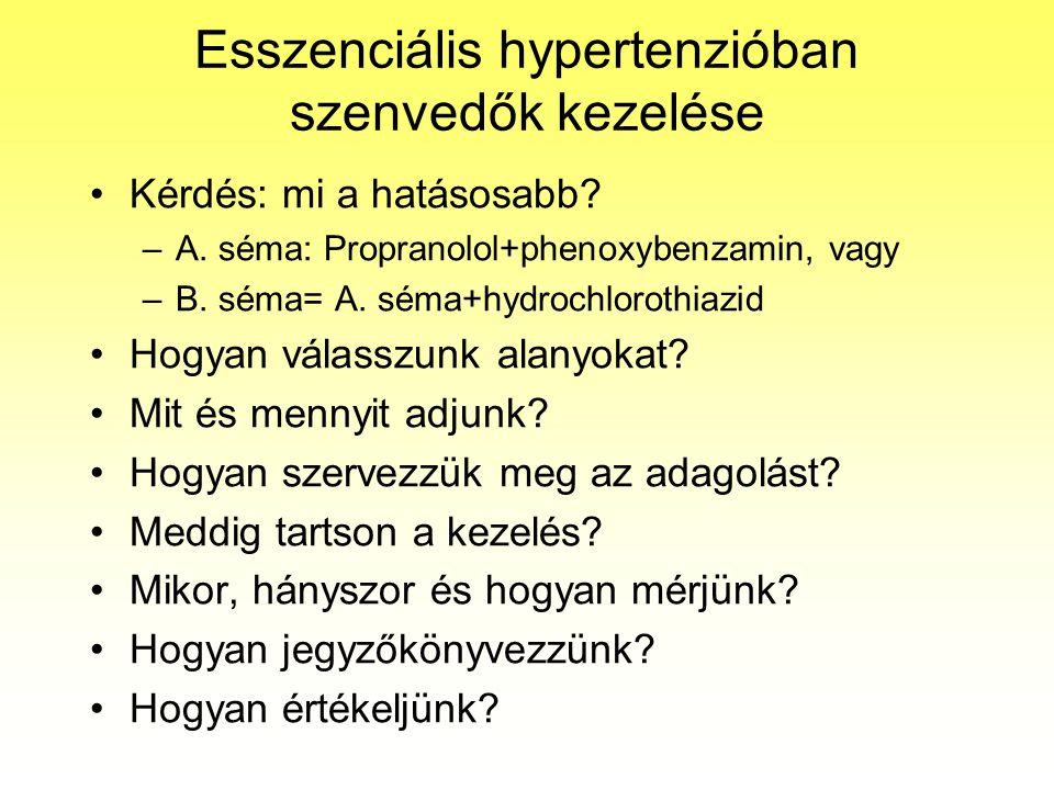 Esszenciális hypertenzióban szenvedők kezelése Kérdés: mi a hatásosabb? –A. séma: Propranolol+phenoxybenzamin, vagy –B. séma= A. séma+hydrochlorothiaz