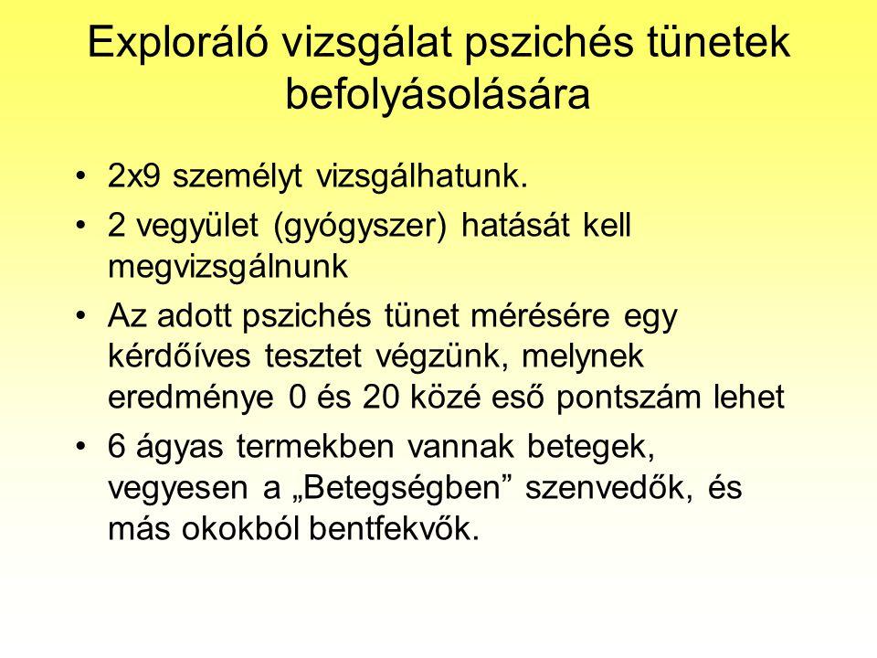 Exploráló vizsgálat pszichés tünetek befolyásolására 2x9 személyt vizsgálhatunk. 2 vegyület (gyógyszer) hatását kell megvizsgálnunk Az adott pszichés