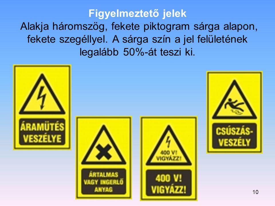 10 Figyelmeztető jelek Alakja háromszög, fekete piktogram sárga alapon, fekete szegéllyel. A sárga szín a jel felületének legalább 50%-át teszi ki.