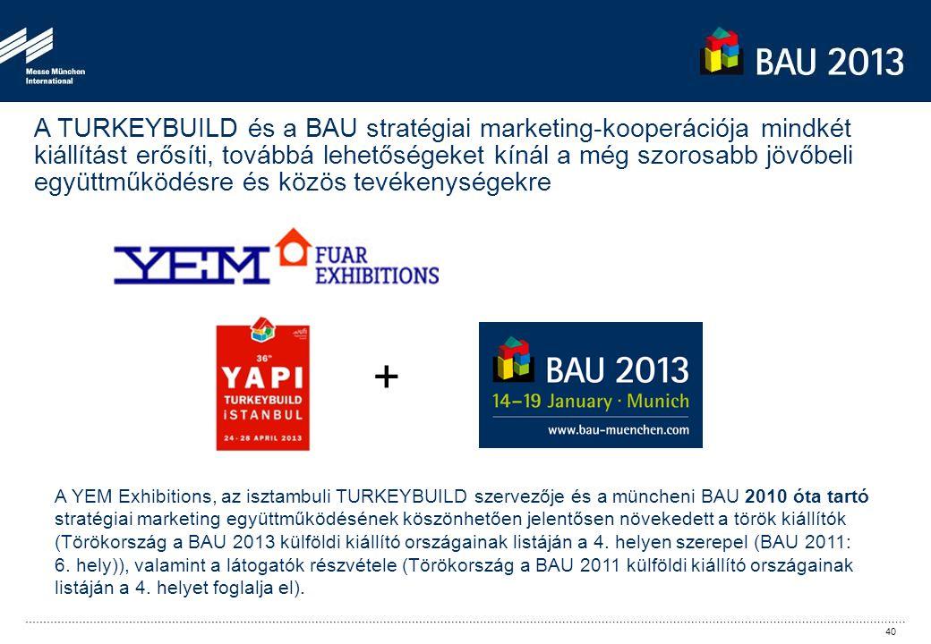 A YEM Exhibitions, az isztambuli TURKEYBUILD szervezője és a müncheni BAU 2010 óta tartó stratégiai marketing együttműködésének köszönhetően jelentőse