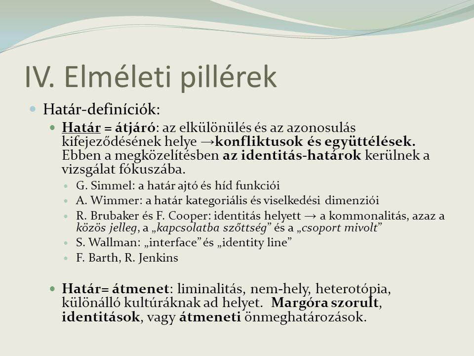 V.A határkijelölés ágensei – az etnikai menedzser fogalma Kiindulópont: R.