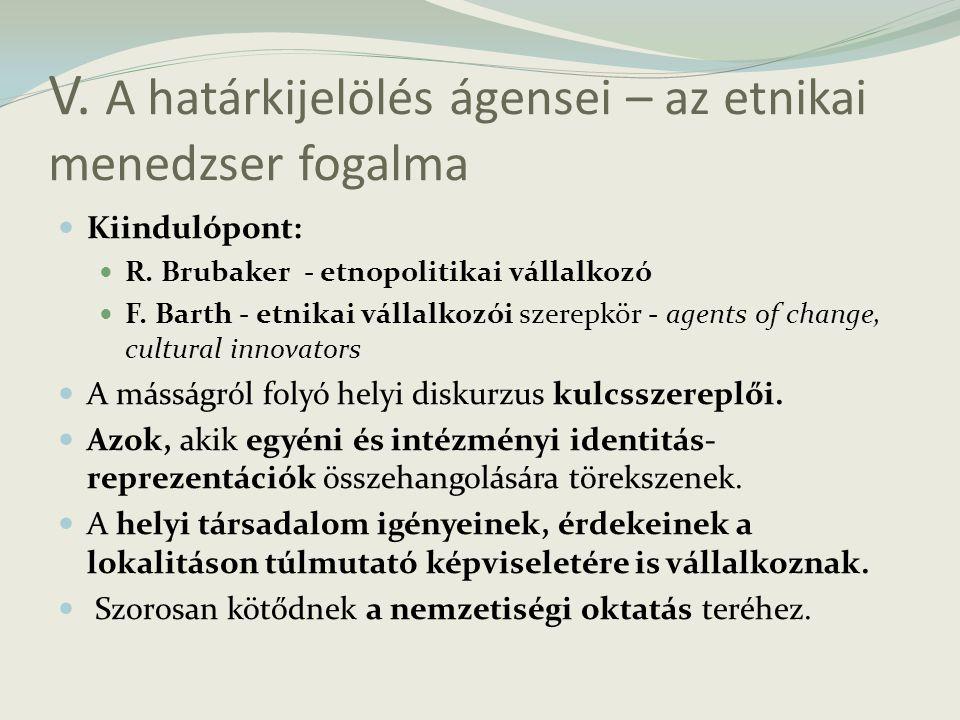 V. A határkijelölés ágensei – az etnikai menedzser fogalma Kiindulópont: R. Brubaker - etnopolitikai vállalkozó F. Barth - etnikai vállalkozói szerepk