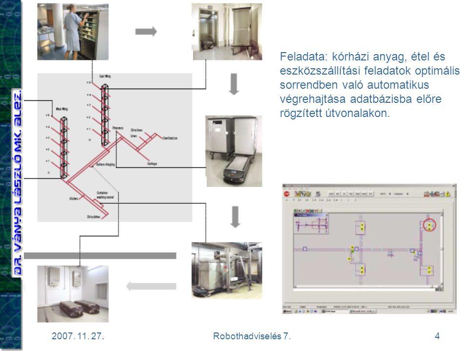 4 2007. 11. 27.Robothadviselés 7. Feladata: kórházi anyag, étel és eszközszállítási feladatok optimális sorrendben való automatikus végrehajtása adatb