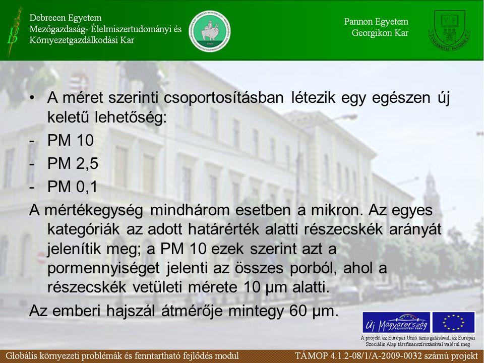 110. ábra A légköri porok mérettartományai www.atomki.hu/PhD/these/Kertész%20Zsófia/chap2. doc