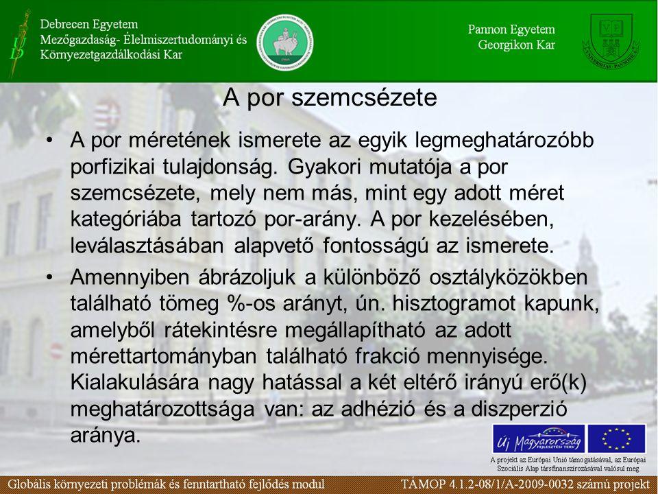 116. ábra Szilikózis veszély http://www.hossleyembry.com/images/sandblast2.jpg