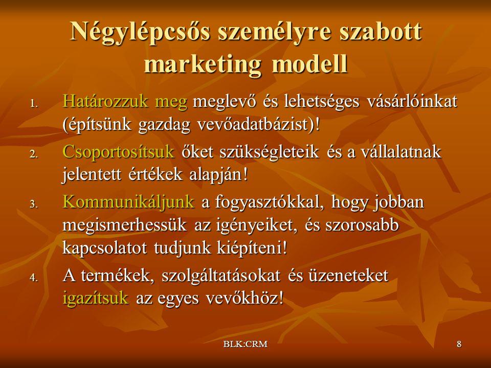 BLK:CRM8 Négylépcsős személyre szabott marketing modell 1.